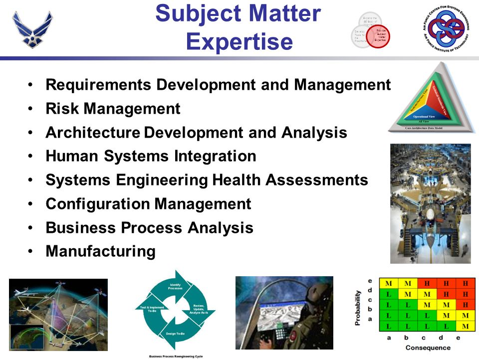 Expand the SE Body of Knowledge Requirements Development and Management Risk Management Architecture Development and Analysis Human Systems Integration Systems Engineering Health Assessments Configuration Management Business Process Analysis Manufacturing Subject Matter Expertise Develop Tools for the Practitioner Provide Subject Matter Expertise