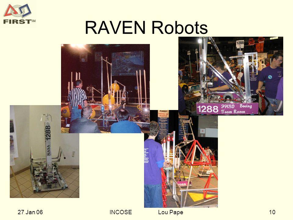 1027 Jan 06INCOSE Lou Pape RAVEN Robots