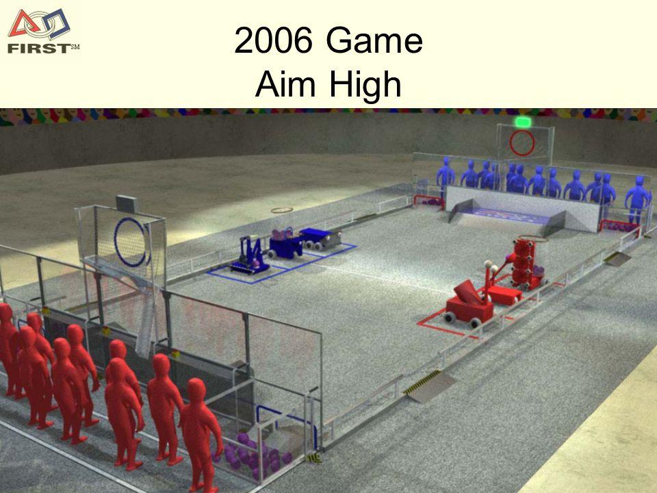 1227 Jan 06INCOSE Lou Pape 2006 Game Aim High