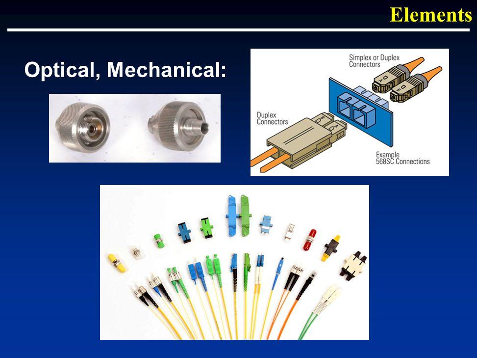 Optical, Mechanical: Elements