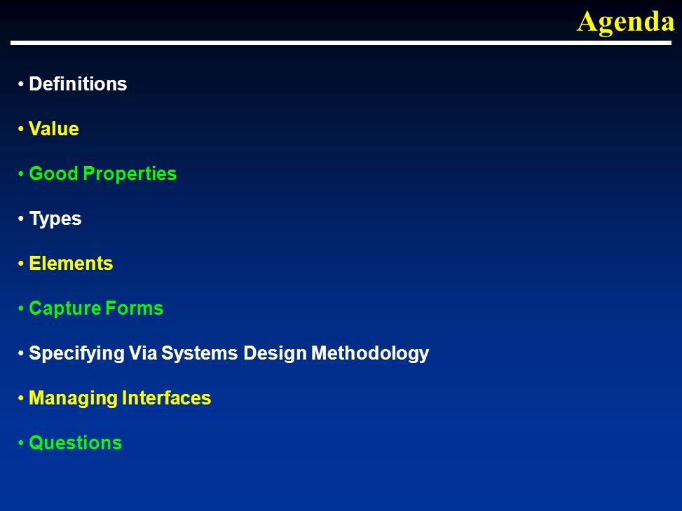 Interface Types