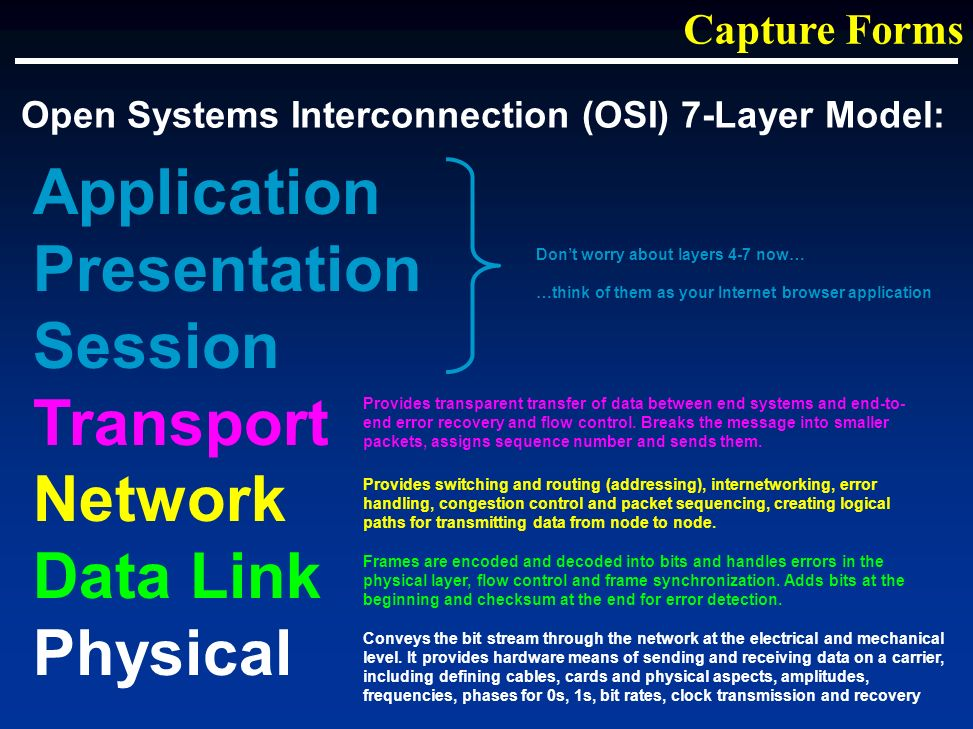 Capture Forms Dont worry about layers 4-7 now… …think of them as your Internet browser application Application Presentation Session Transport Network