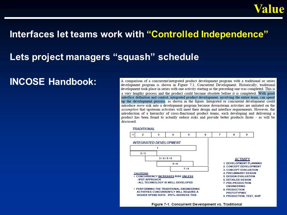Managing Interfaces