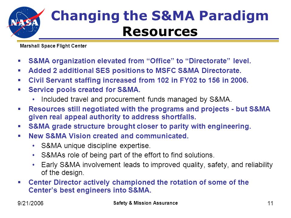 9/21/2006 Safety & Mission Assurance 11 Changing the S&MA Paradigm Resources S&MA organization elevated from Office to Directorate level. Added 2 addi