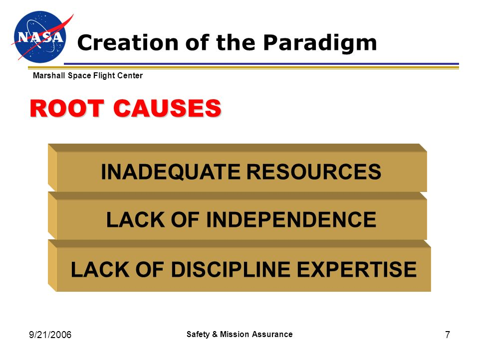 9/21/2006 Safety & Mission Assurance 7 ROOT CAUSES LACK OF DISCIPLINE EXPERTISE LACK OF INDEPENDENCE INADEQUATE RESOURCES Creation of the Paradigm Mar
