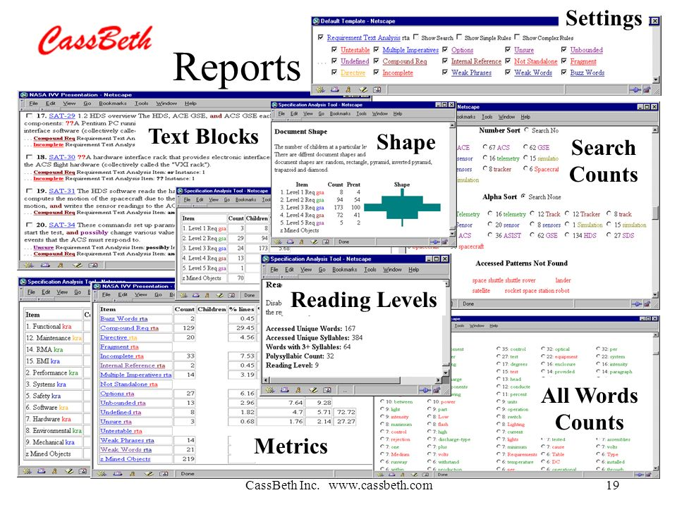 CassBeth Inc. www.cassbeth.com19 Reports Text Blocks Metrics Search Counts All Words Counts Settings Shape Reading Levels