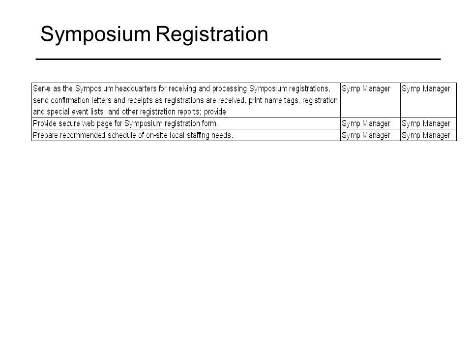 Symposium Registration