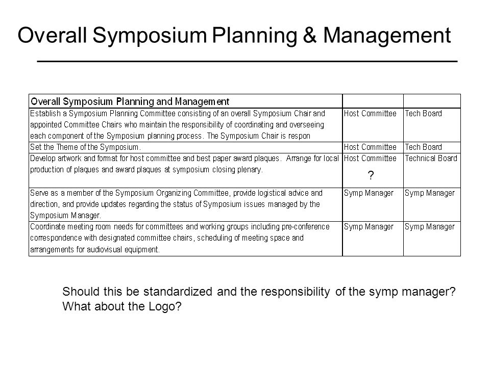 Overall Symposium Planning & Management .