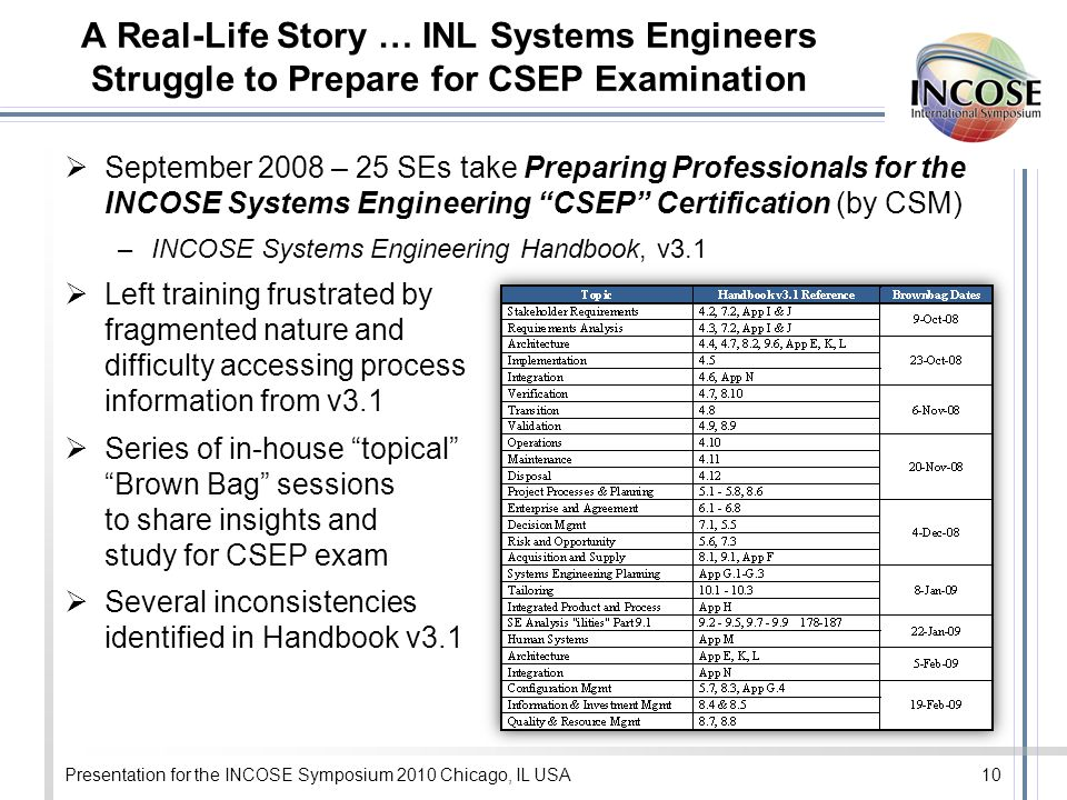 A Real-Life Story … INL Systems Engineers Struggle to Prepare for CSEP Examination September 2008 – 25 SEs take Preparing Professionals for the INCOSE Systems Engineering CSEP Certification (by CSM) –INCOSE Systems Engineering Handbook, v3.1 Left training frustrated by fragmented nature and difficulty accessing process information from v3.1 Series of in-house topical Brown Bag sessions to share insights and study for CSEP exam Several inconsistencies identified in Handbook v3.1 Presentation for the INCOSE Symposium 2010 Chicago, IL USA10