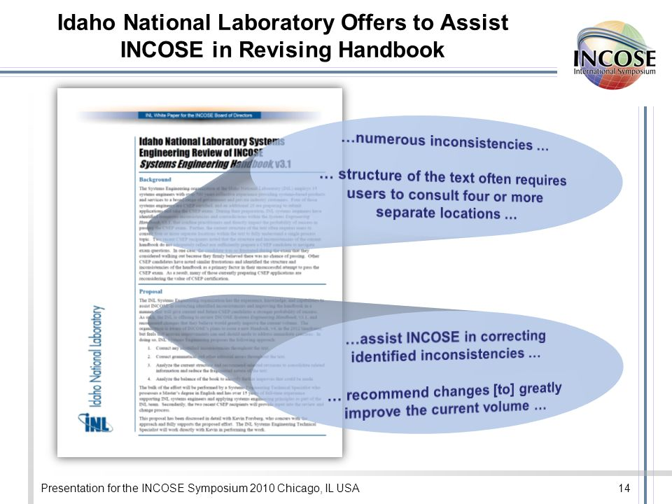 Idaho National Laboratory Offers to Assist INCOSE in Revising Handbook Presentation for the INCOSE Symposium 2010 Chicago, IL USA14