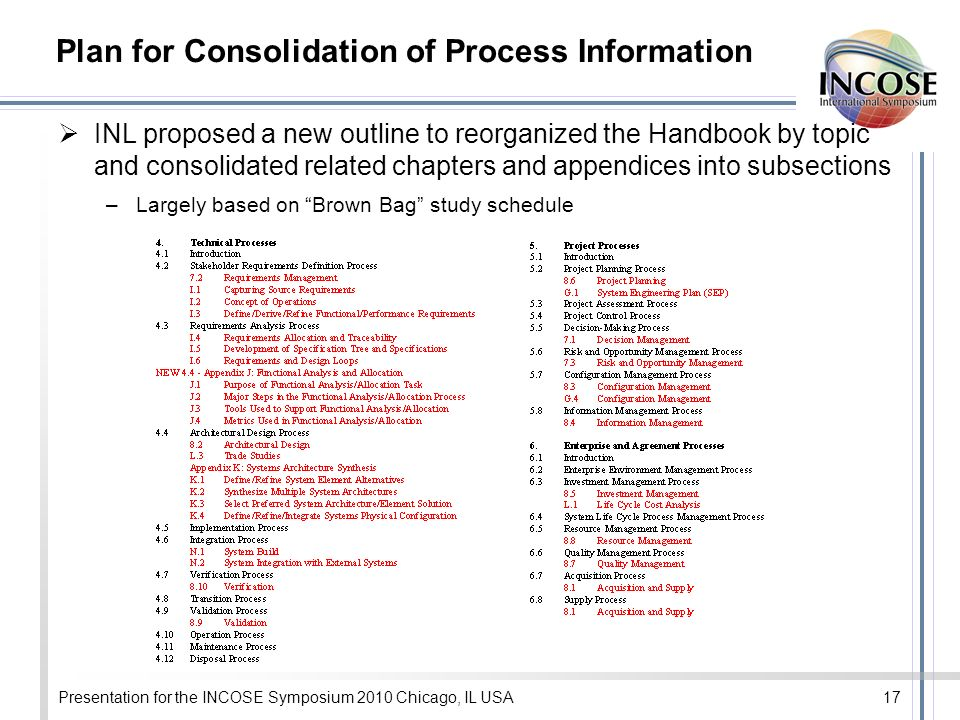 Plan for Consolidation of Process Information INL proposed a new outline to reorganized the Handbook by topic and consolidated related chapters and appendices into subsections –Largely based on Brown Bag study schedule Presentation for the INCOSE Symposium 2010 Chicago, IL USA17