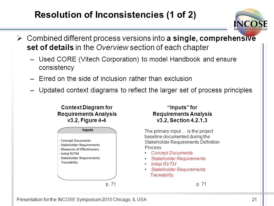 Resolution of Inconsistencies (1 of 2) Combined different process versions into a single, comprehensive set of details in the Overview section of each chapter –Used CORE (Vitech Corporation) to model Handbook and ensure consistency –Erred on the side of inclusion rather than exclusion –Updated context diagrams to reflect the larger set of process principles Presentation for the INCOSE Symposium 2010 Chicago, IL USA21 The primary input … is the project baseline documented during the Stakeholder Requirements Definition Process: Concept Documents Stakeholder Requirements Initial RVTM Stakeholder Requirements Traceability.