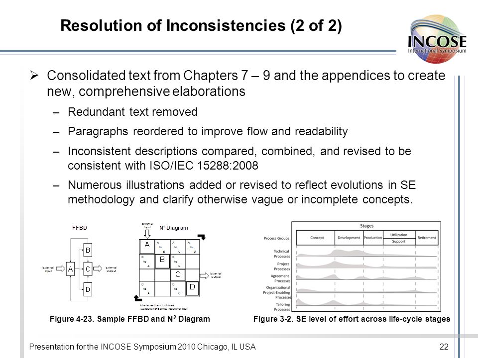 Resolution of Inconsistencies (2 of 2) Consolidated text from Chapters 7 – 9 and the appendices to create new, comprehensive elaborations –Redundant text removed –Paragraphs reordered to improve flow and readability –Inconsistent descriptions compared, combined, and revised to be consistent with ISO/IEC 15288:2008 –Numerous illustrations added or revised to reflect evolutions in SE methodology and clarify otherwise vague or incomplete concepts.