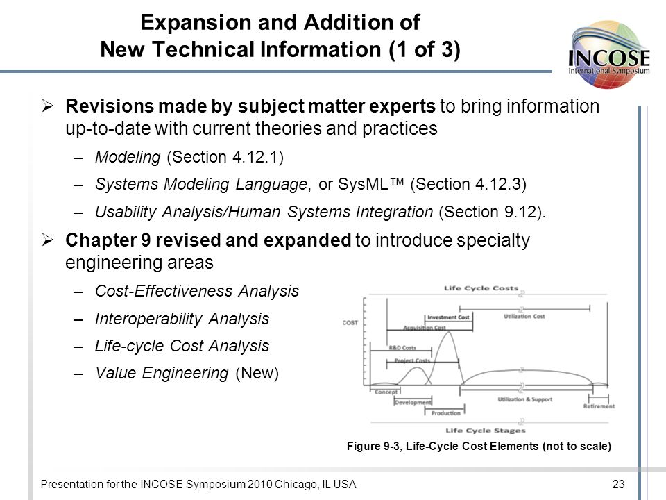 Expansion and Addition of New Technical Information (1 of 3) Revisions made by subject matter experts to bring information up-to-date with current theories and practices –Modeling (Section 4.12.1) –Systems Modeling Language, or SysML (Section 4.12.3) –Usability Analysis/Human Systems Integration (Section 9.12).