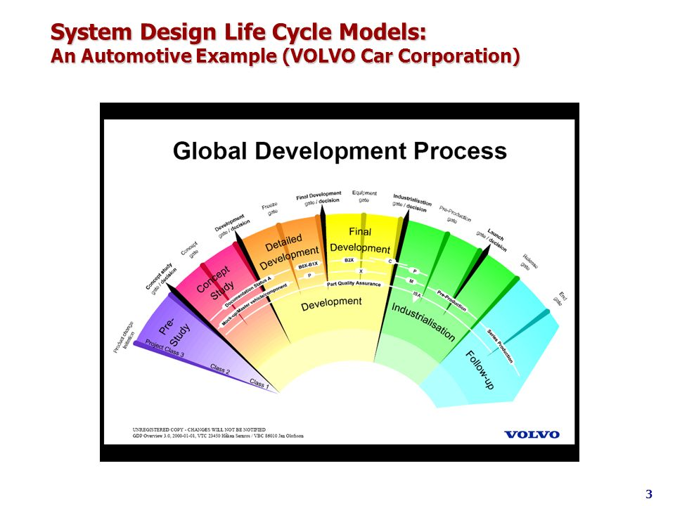 System Design Life Cycle Models: An Automotive Example (VOLVO Car Corporation) 3