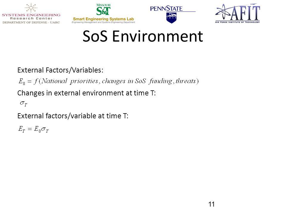 SoS Environment External Factors/Variables: Changes in external environment at time T: External factors/variable at time T: 11