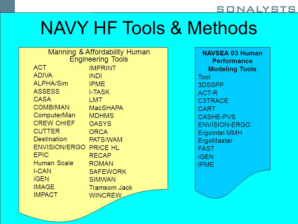 13 NAVSEA 03 Human Performance Modeling Tools Tool 3DSSPP ACT-R C3TRACE CART CASHE-PVS ENVISION-ERGO ErgoIntel MMH ErgoMaster FAST iGEN IPME Manning & Affordability Human Engineering Tools ACT ADIVA ALPHA/Sim ASSESS CASA COMBIMAN ComputerMan CREW CHIEF CUTTER Destination ENVISION/ERGO EPIC Human Scale I-CAN iGEN IMAGE IMPACT IMPRINT INDI IPME I-TASK LMT MacSHAPA MDHMS OASYS ORCA PATS/WAM PRICE HL RECAP ROMAN SAFEWORK SIMWAN Tramsom Jack WINCREW NAVY HF Tools & Methods