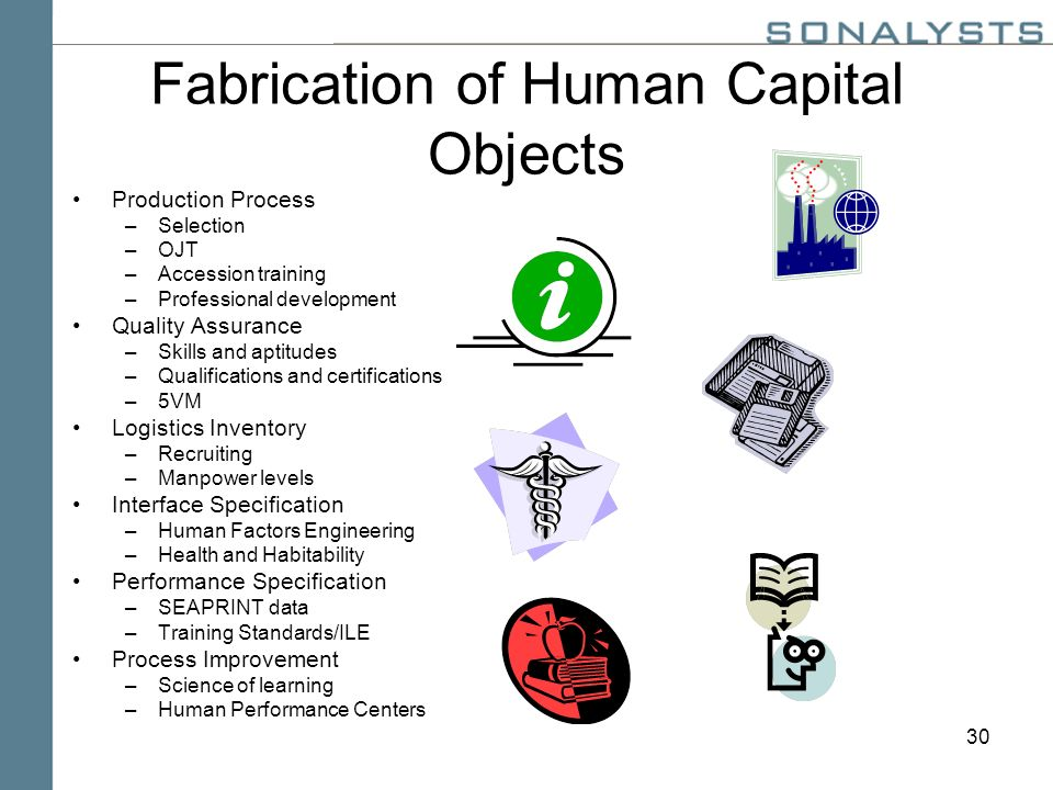 30 Fabrication of Human Capital Objects Production Process –Selection –OJT –Accession training –Professional development Quality Assurance –Skills and aptitudes –Qualifications and certifications –5VM Logistics Inventory –Recruiting –Manpower levels Interface Specification –Human Factors Engineering –Health and Habitability Performance Specification –SEAPRINT data –Training Standards/ILE Process Improvement –Science of learning –Human Performance Centers