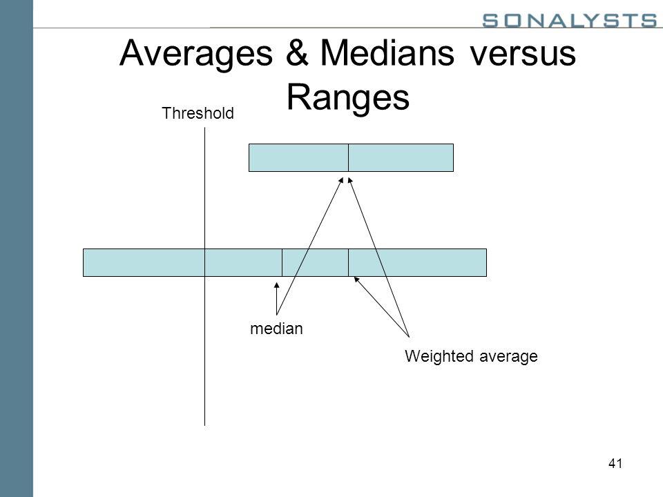 41 Averages & Medians versus Ranges Threshold Weighted average median