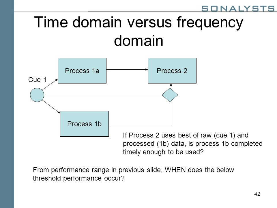 42 Time domain versus frequency domain Cue 1 Process 1aProcess 2 Process 1b If Process 2 uses best of raw (cue 1) and processed (1b) data, is process 1b completed timely enough to be used.
