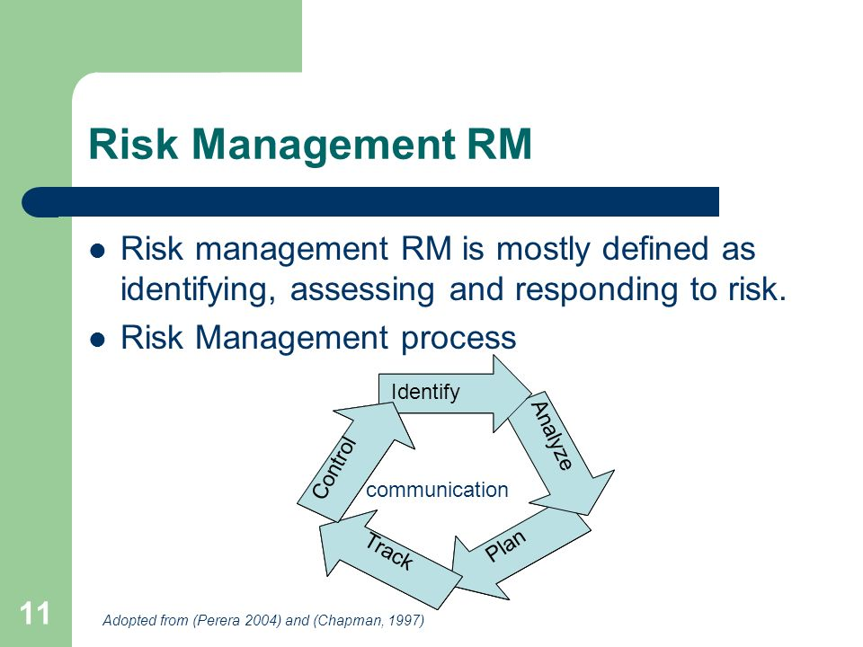 11 Risk Management RM Risk management RM is mostly defined as identifying, assessing and responding to risk.