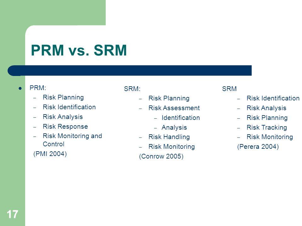 17 PRM vs.