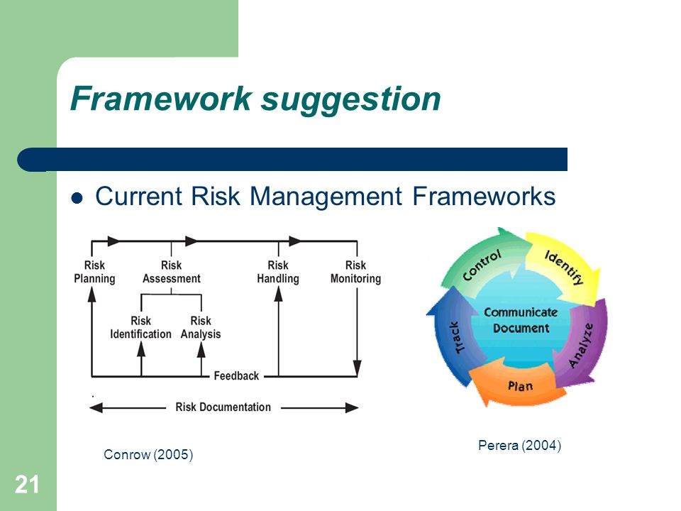 21 Framework suggestion Current Risk Management Frameworks Conrow (2005) Perera (2004)