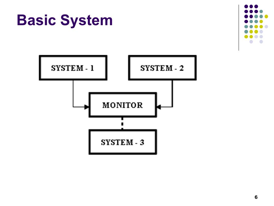 7 System Requirements Dual, independently operation systems providing data for operations Operating 24/7 with output verified and compared to each other A third system checks periodically the dual system When System–3 is not available, Systems 1 & 2 become critical which means abort of operations for safety assurance.