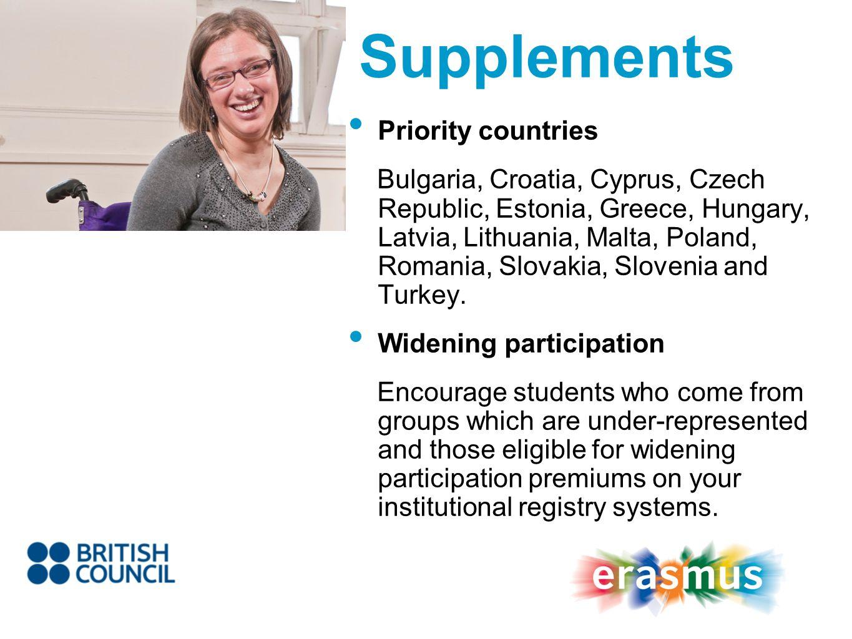 Supplements Priority countries Bulgaria, Croatia, Cyprus, Czech Republic, Estonia, Greece, Hungary, Latvia, Lithuania, Malta, Poland, Romania, Slovakia, Slovenia and Turkey.