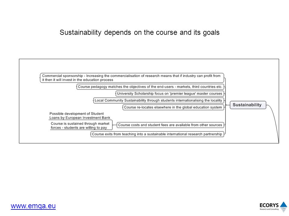 Sustainability depends on the course and its goals