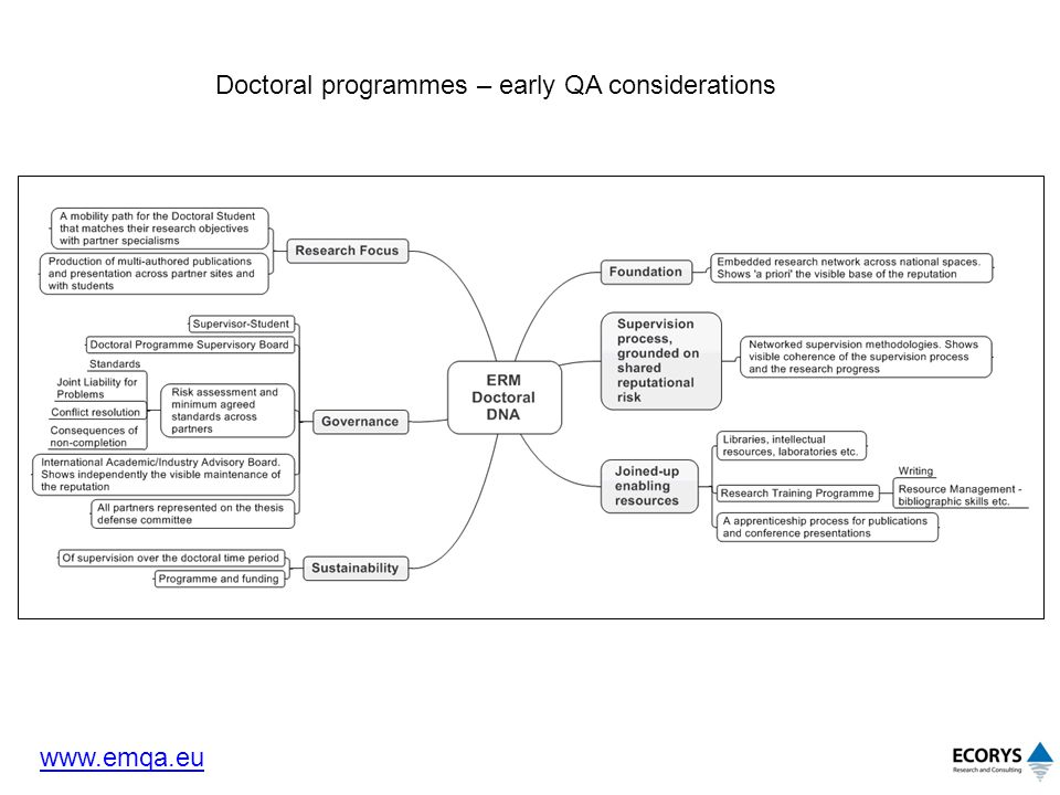 Doctoral programmes – early QA considerations