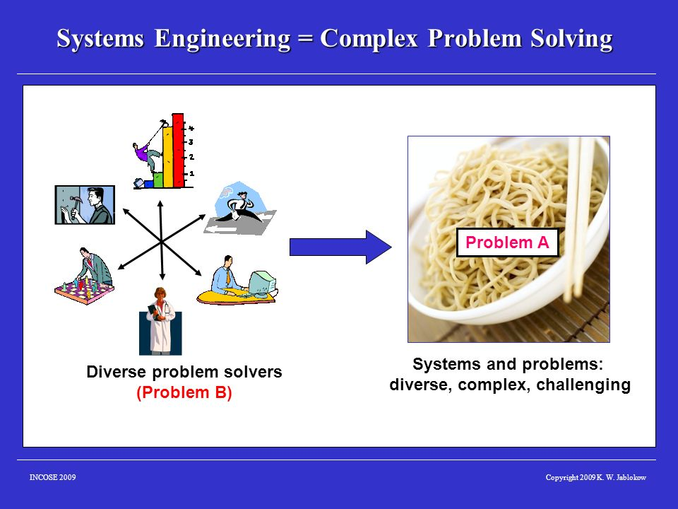 Copyright 2009 K. W. JablokowINCOSE 2009 Systems Engineering = Complex Problem Solving Systems and problems: diverse, complex, challenging Diverse pro