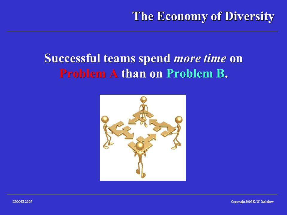 Copyright 2009 K. W. JablokowINCOSE 2009 Successful teams spend more time on Problem A than on Problem B. The Economy of Diversity