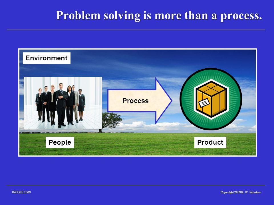 Copyright 2009 K. W. JablokowINCOSE 2009 Problem solving is more than a process. Process Environment PeopleProduct