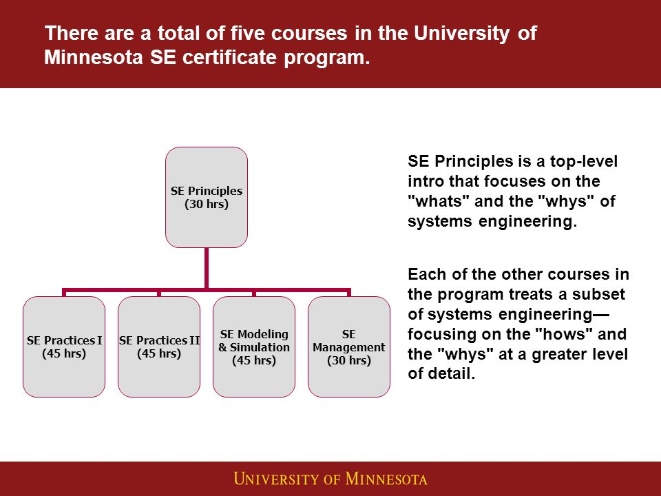 There are a total of five courses in the University of Minnesota SE certificate program.