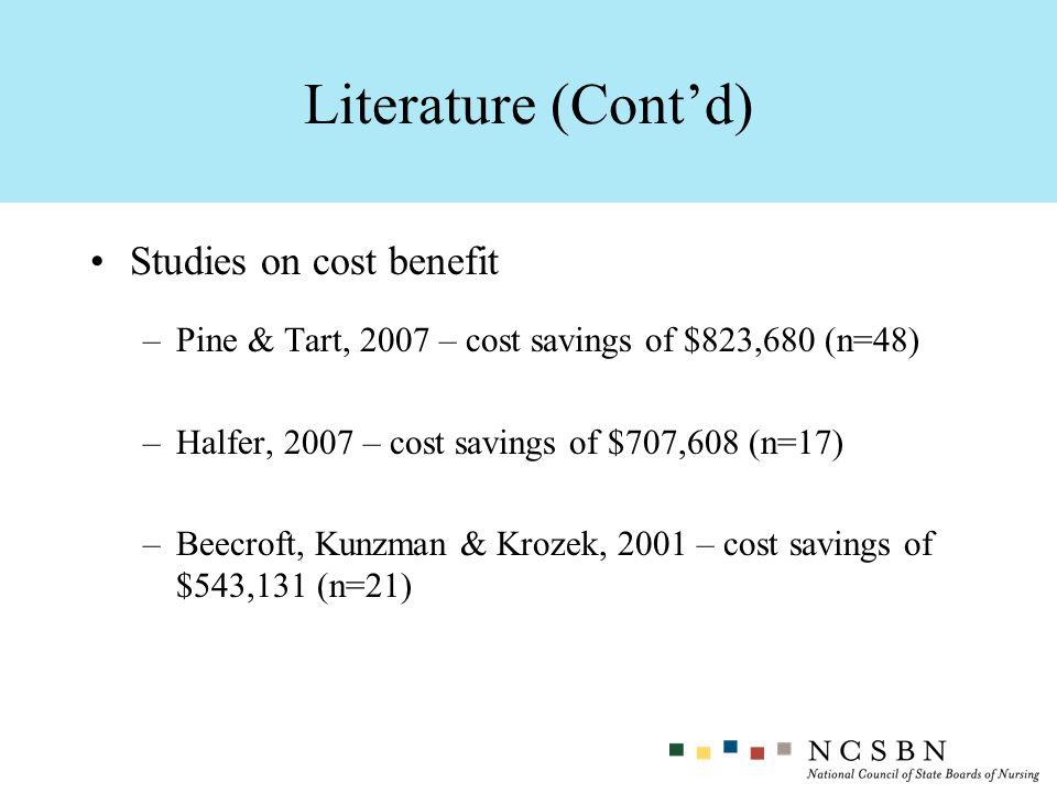 Studies on cost benefit –Pine & Tart, 2007 – cost savings of $823,680 (n=48) –Halfer, 2007 – cost savings of $707,608 (n=17) –Beecroft, Kunzman & Krozek, 2001 – cost savings of $543,131 (n=21) Literature (Contd)