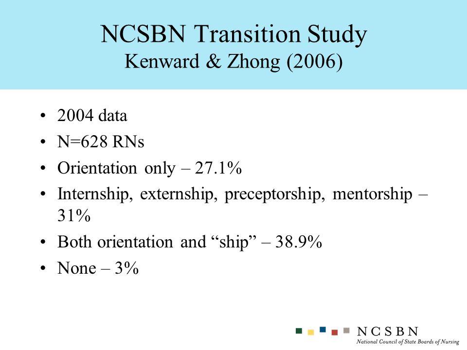2004 data N=628 RNs Orientation only – 27.1% Internship, externship, preceptorship, mentorship – 31% Both orientation and ship – 38.9% None – 3% NCSBN Transition Study Kenward & Zhong (2006)