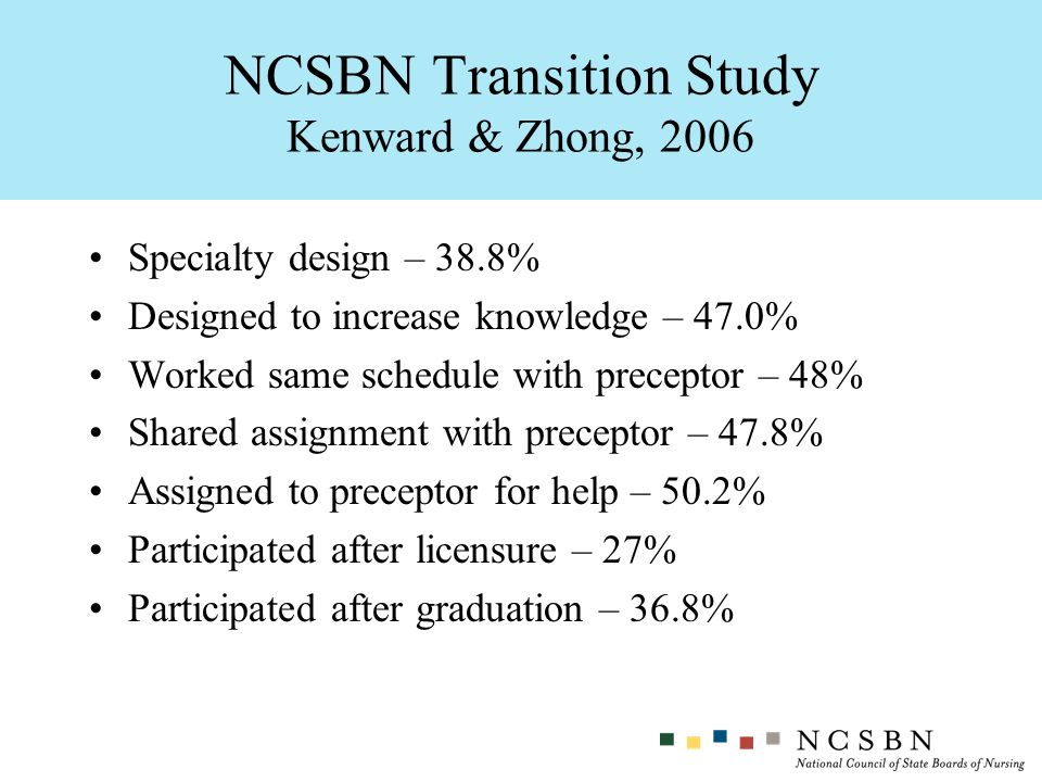 Specialty design – 38.8% Designed to increase knowledge – 47.0% Worked same schedule with preceptor – 48% Shared assignment with preceptor – 47.8% Ass