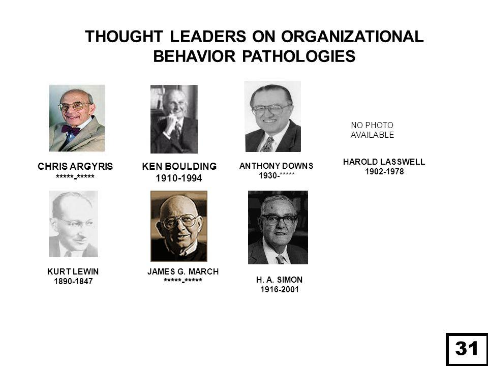 THOUGHT LEADERS ON ORGANIZATIONAL BEHAVIOR PATHOLOGIES CHRIS ARGYRIS *****-***** KURT LEWIN 1890-1847 KEN BOULDING 1910-1994 NO PHOTO AVAILABLE ANTHON