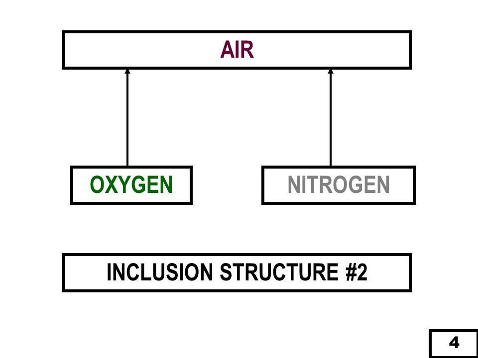 AIR OXYGENNITROGEN INCLUSION STRUCTURE #2 4