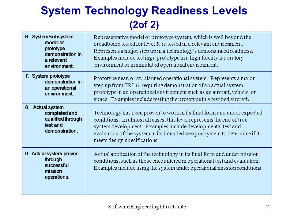 Software Engineering Directorate7 Representative model or prototype system, which is well beyond the breadboard tested for level 5, is tested in a rel