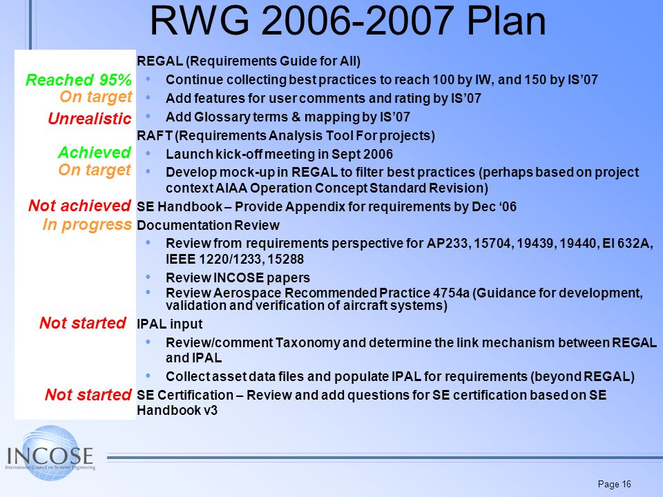 Page 16 RWG 2006-2007 Plan REGAL (Requirements Guide for All) Continue collecting best practices to reach 100 by IW, and 150 by IS07 Add features for user comments and rating by IS07 Add Glossary terms & mapping by IS07 RAFT (Requirements Analysis Tool For projects) Launch kick-off meeting in Sept 2006 Develop mock-up in REGAL to filter best practices (perhaps based on project context AIAA Operation Concept Standard Revision) SE Handbook – Provide Appendix for requirements by Dec 06 Documentation Review Review from requirements perspective for AP233, 15704, 19439, 19440, EI 632A, IEEE 1220/1233, 15288 Review INCOSE papers Review Aerospace Recommended Practice 4754a (Guidance for development, validation and verification of aircraft systems) IPAL input Review/comment Taxonomy and determine the link mechanism between REGAL and IPAL Collect asset data files and populate IPAL for requirements (beyond REGAL) SE Certification – Review and add questions for SE certification based on SE Handbook v3 Reached 95% On target Not achieved Achieved On target Unrealistic In progress Not started
