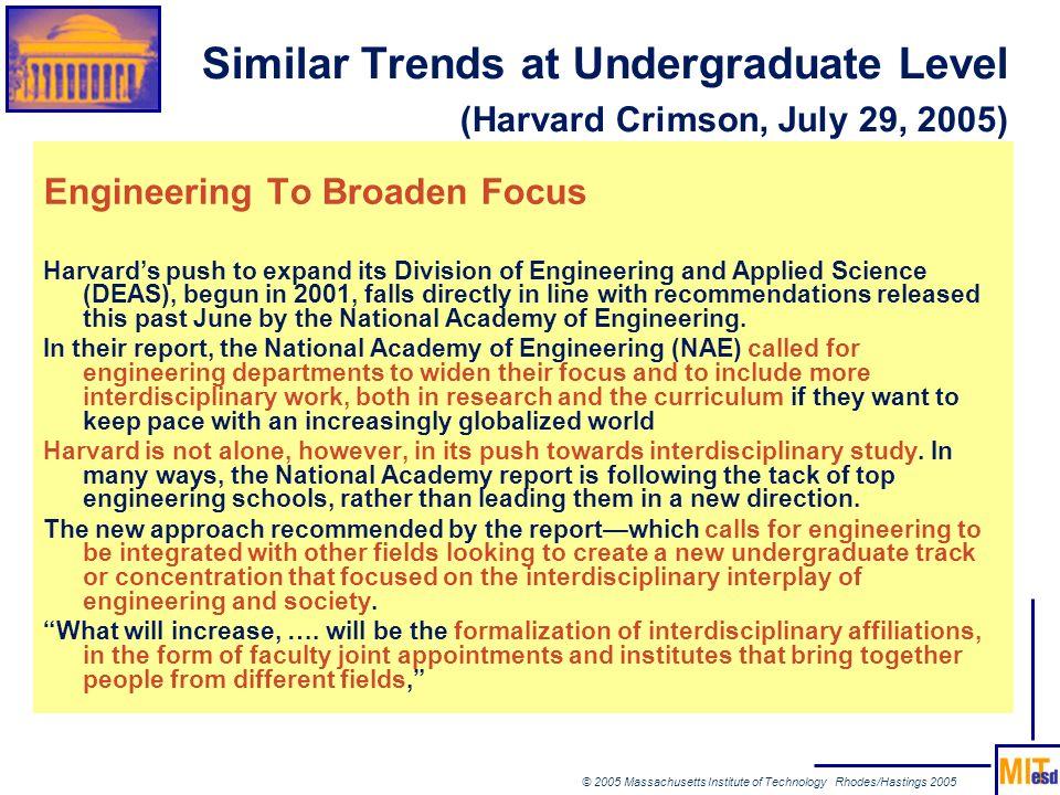 © 2005 Massachusetts Institute of Technology Rhodes/Hastings 2005 Similar Trends at Undergraduate Level (Harvard Crimson, July 29, 2005) Engineering T