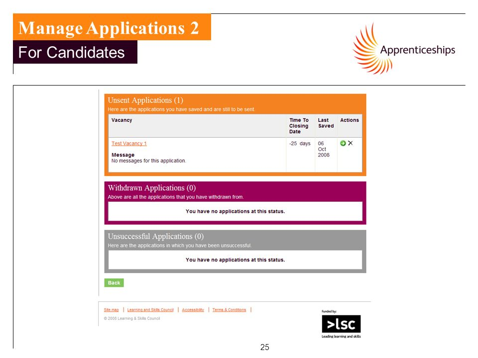 25 For Candidates Manage Applications 2