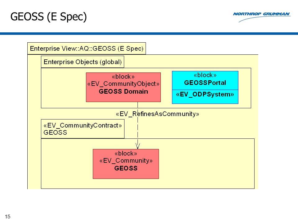 GEOSS (E Spec) 15