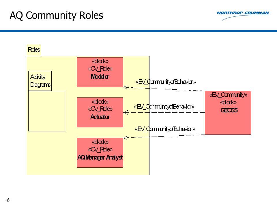 AQ Community Roles 16