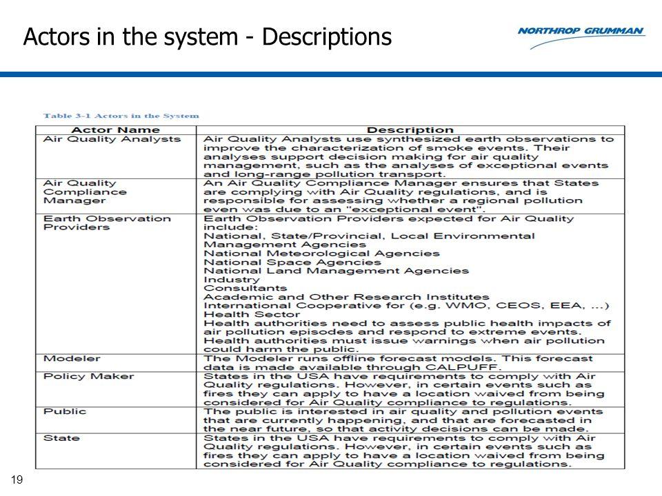 Actors in the system - Descriptions 19