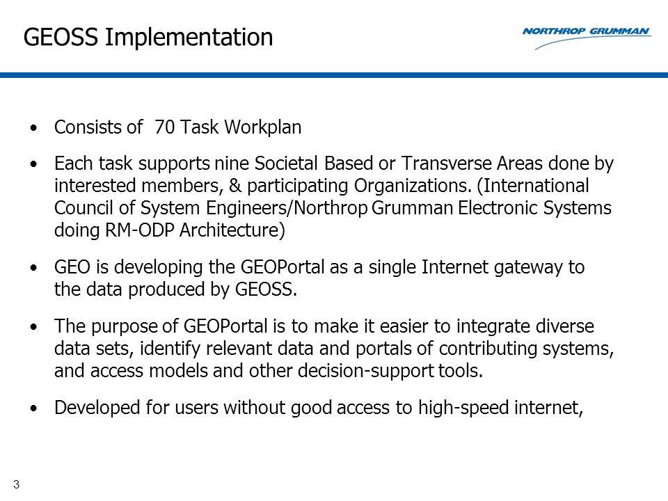 Engineering view – Enterprise Server Internals – SysML Internal Block Diagram 34