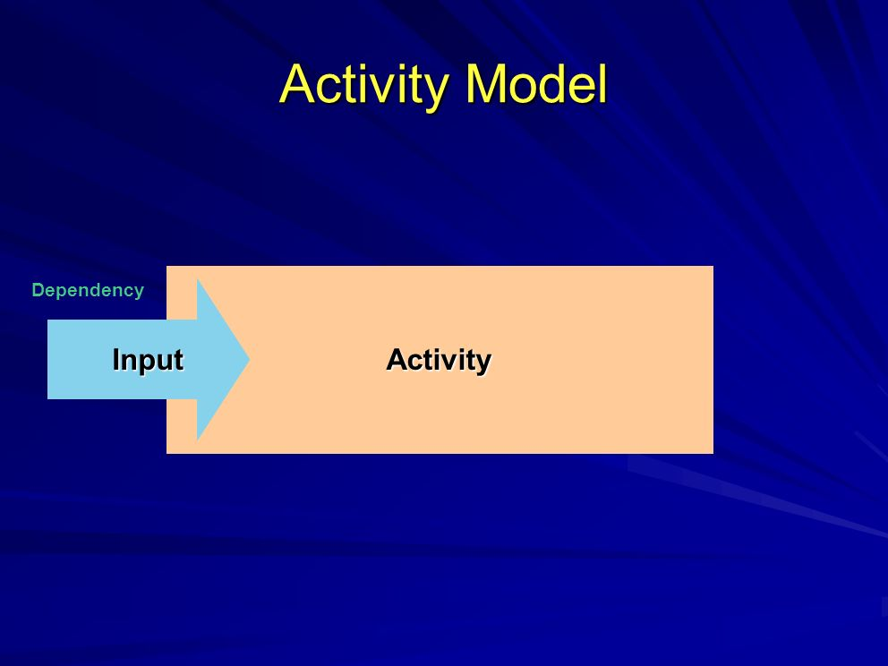 Activity Model Activity Input Dependency