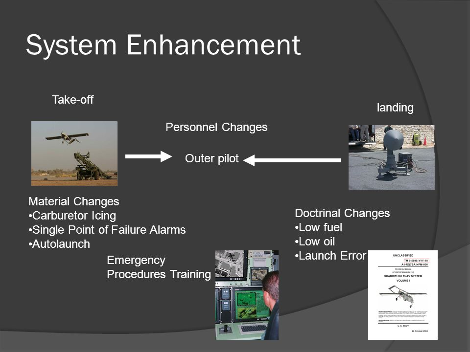 System Enhancement Take-off landing Outer pilot Material Changes Carburetor Icing Single Point of Failure Alarms Autolaunch Doctrinal Changes Low fuel Low oil Launch Error Emergency Procedures Training Personnel Changes